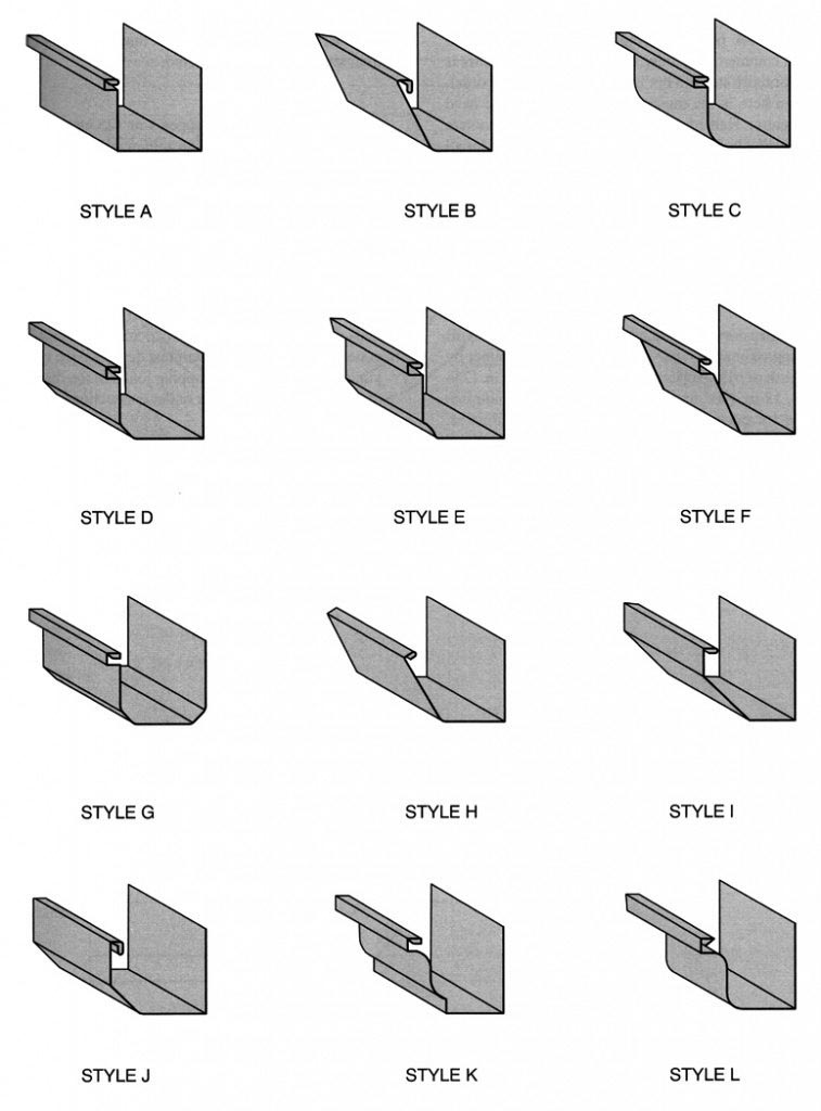 Gutter Types Diagram Bensalem Metal
